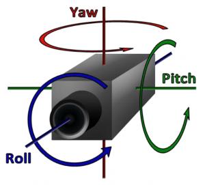 pitch-roll-yaw-eksenleri